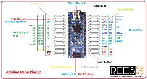 nano  atmega chg   micro controller board