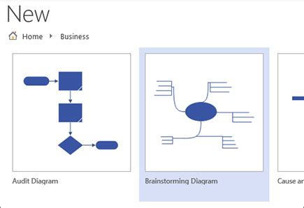 visio mind map stencil five great tools for brainstorming diagrams in