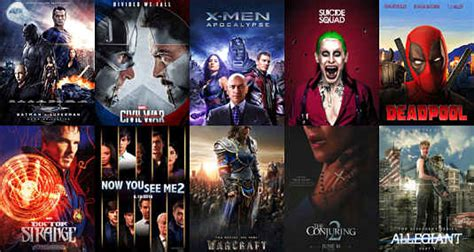 movie box office 2016 worldwide all time hollywood movies box office collection 2016 2017
