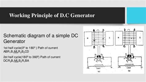 working principle of induction generator pdf principle of operation of induction generator pdf 28 images synchronous generator vs