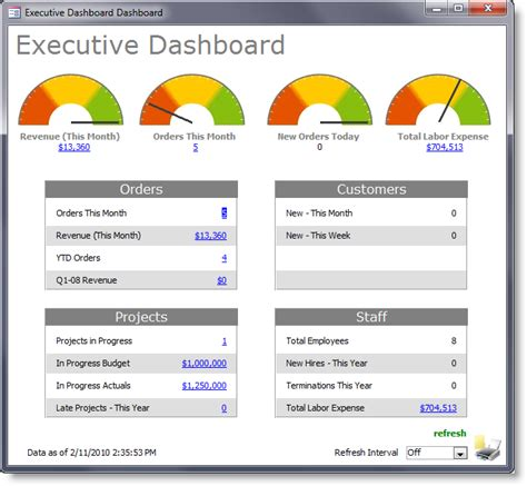 Executive Dashboard Template dashboard builder for microsoft access create amazing