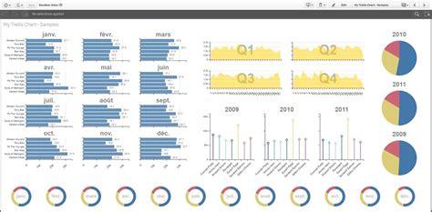 qlikview table themes qlik design blog five qlik sense extensions y qlik