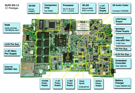 motherboard diagram how to fix computer hardware and software problems laptop