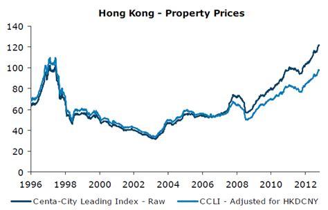 bank of china hong kong price buy one third of vancouver homes national bank