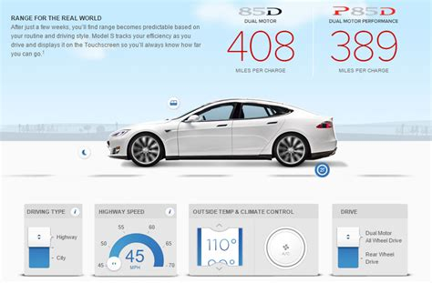 what is the real range of an electric car tesla helps us