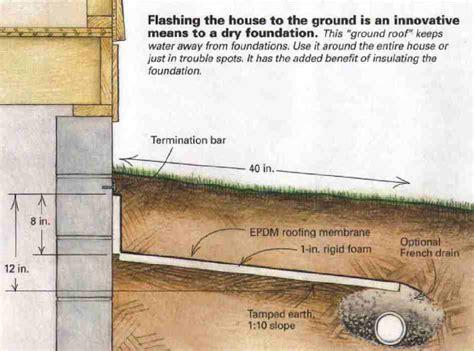 below grade sink drain below grade waterproofing challenge before insulating