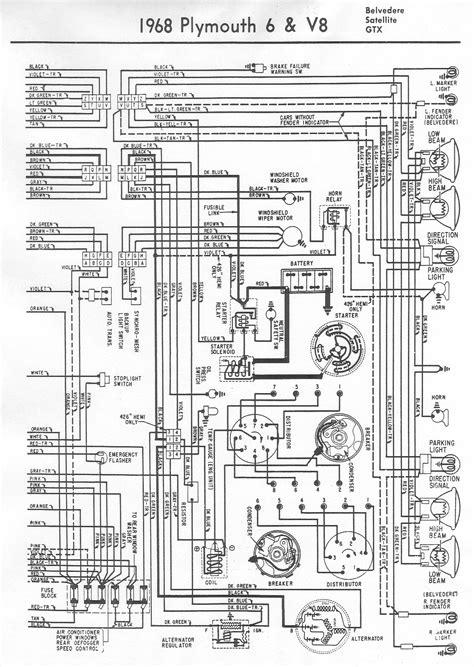 1970 Plymouth Roadrunner Wiring Diagram