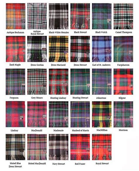 check pattern types types of plaids google search for work pinterest