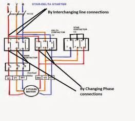 electrical standards star delta starter changing
