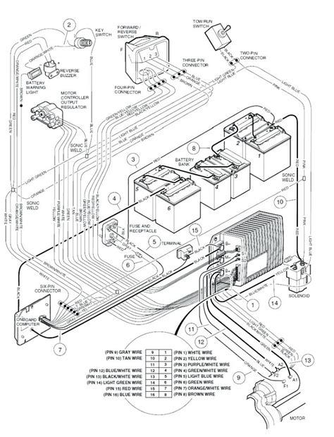 battery wiring diagram for club car 92 club car 36 volt wiring diagram club car 36 volt