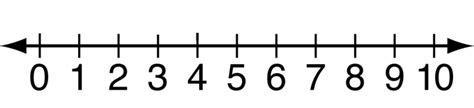printable number line 1 to 10 0 10 numberline printable homeschool pinterest best