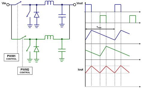 inductor voltage in buck converter average inductor current buck converter 28 images techblog measuring current using vrm