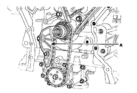 Kia Optima Timing Belt Replacement How To Replace Timing Belt Chain Kia Rondo Fixya