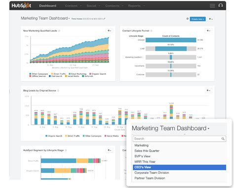 Hubspot Just Made Reporting Sales And Marketing Kpis Incredibly Simple Kula Partners Sales And Marketing Dashboard Templates