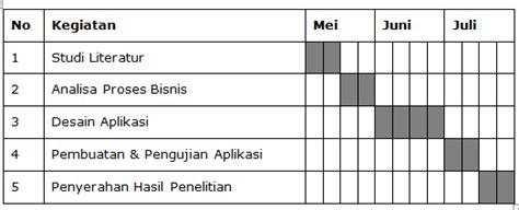 format skripsi sistem informasi rancangan sistem informasi inventory pada kantor xxxxxxxxx