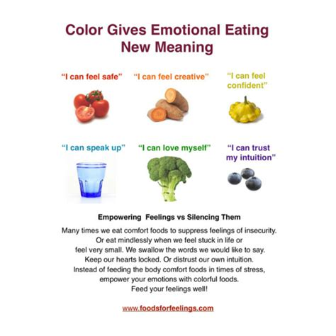 eat your feelings the food mood s guide to transforming your emotional books foods and moods archives foods for feelings
