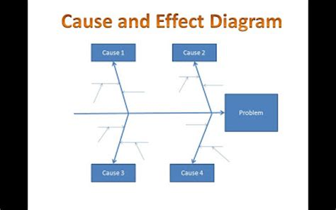 Cause And Effect Diagram Template Excel by Fishbone Diagram Root Cause Fishbone Wiring Diagram And
