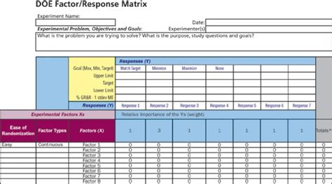 pharmaceutical risk assessment template quality risk assessment matrix pictures to pin on
