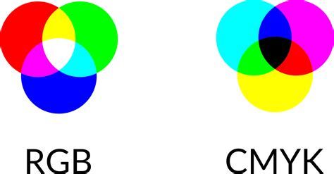 rgb to color cmyk images www imgkid the image kid has it