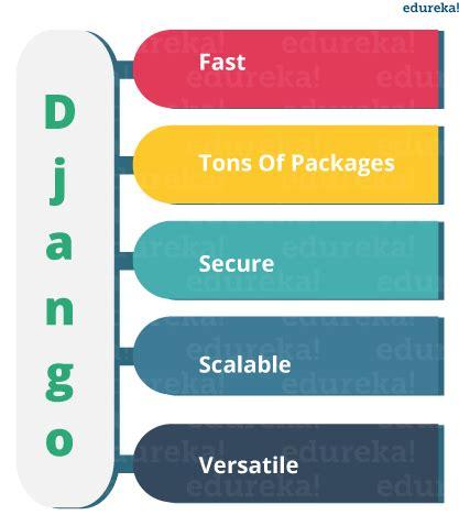 django tutorial quora is django a good framework quora