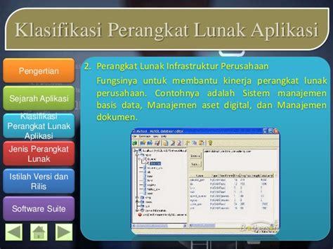 Mengenal Hardware Sofware Dan Pengelolaan Instalasi Komputer Cd gambar perangkat software dan fungsinya site