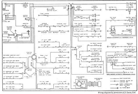 jaguar xke series 2 wiring diagram jaguar wiring diagram