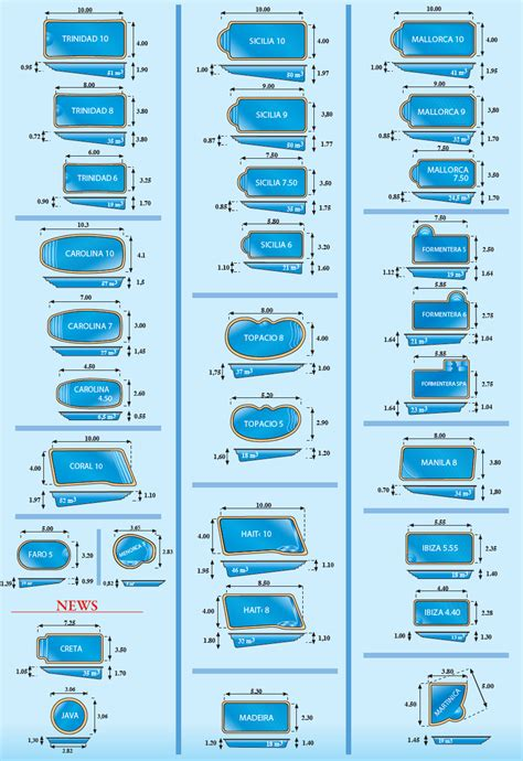 swimming pool size swimming pool size chart