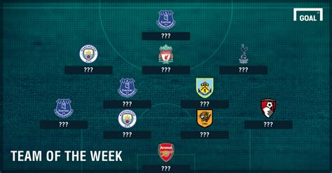 epl goal of the week premier league totw goal com