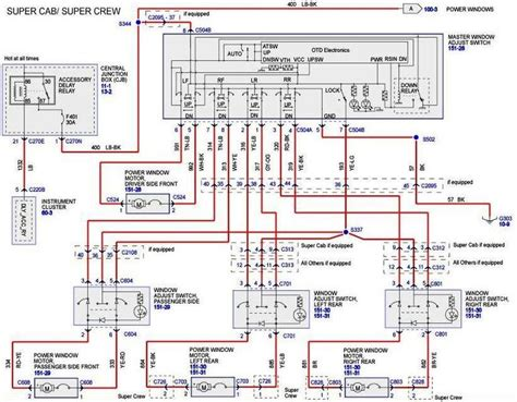 power locks wiring diagram for 2004 ford expedition get