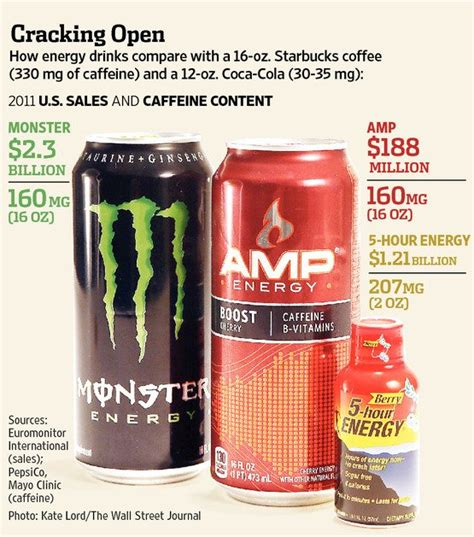 energy drink quotes energy drink quotes quotesgram