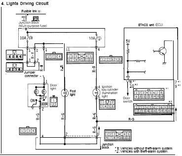 1991 mitsubishi 3000gt gto electrical system wiring diagram