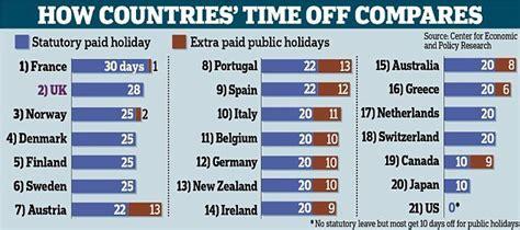 entitlement pay the basics payrollability
