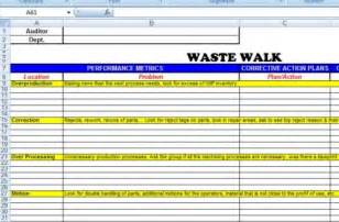 waste walk template seven wastes check sheet else inc