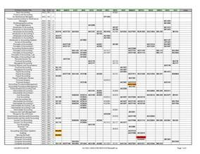 business accounting spreadsheet template free accounting spreadsheet templates for small business