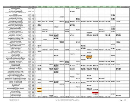 Accounting Spreadsheets by Free Accounting Spreadsheet Templates For Small Business