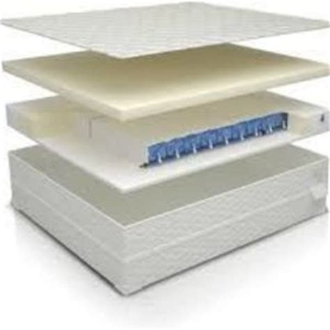 Form Mattress by Form Sleep System Wcw Sat Mattress Reviews