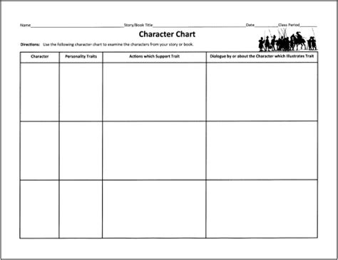Free Graphic Organizers For Teaching Literature And Reading Character Analysis Template High School