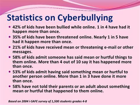 cyber bullying statistics what is cyberbullying presentation