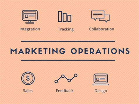 Mba Marketing Operations by Why Marketing Operations Is More Important Than