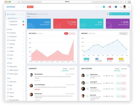 metronic template top 15 best bootstrap 3 admin dashboard templates 2016