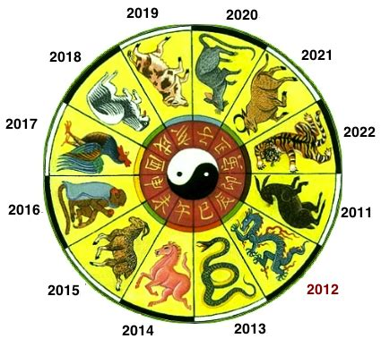 new year the years of the animals new year 2012 year of the