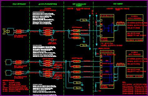 instrument junction box wiring diagram efcaviation