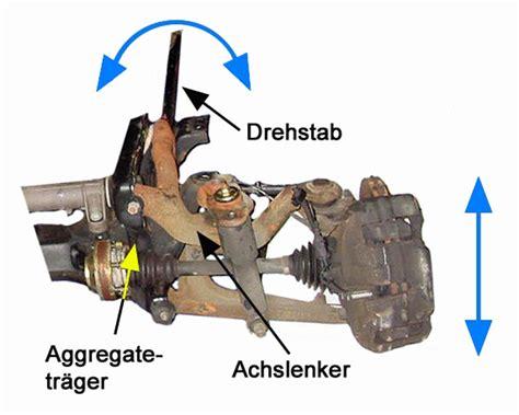 T4 Tieferlegen Vorne by Drehstabfeder T4 Wiki