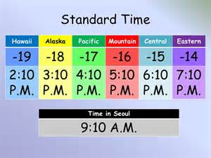 usa time zone numbers learning us time zones