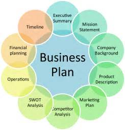 business plan quotes like success