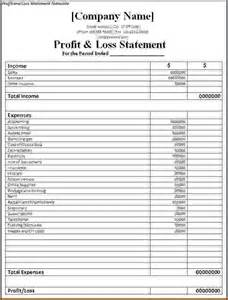 profit and loss template simple 7 simple profit and loss template procedure template sle