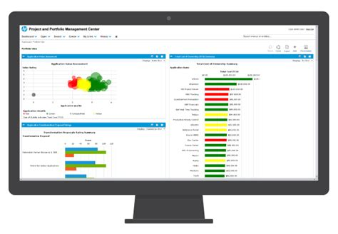 Ppm Corporate Event Management hp ppm deployment upgrades and saas resultspositive