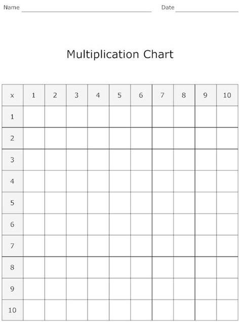 free math printable blank multiplication chart ultimate blank multiplication grid worksheet blank times table