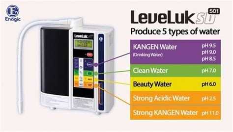 Mesin Kangen Miracle Water air ajaib