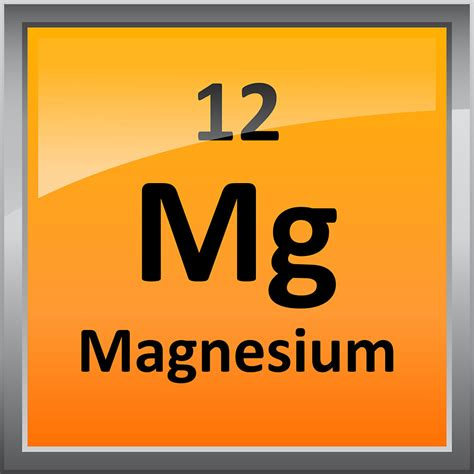 what is magnesium on the periodic table magnesium on the periodic table periodic diagrams science